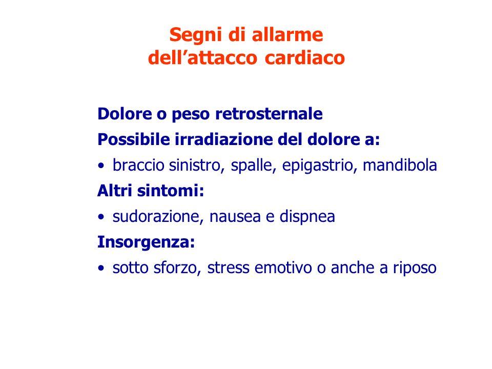 Segni di allarme dell'attacco cardiaco