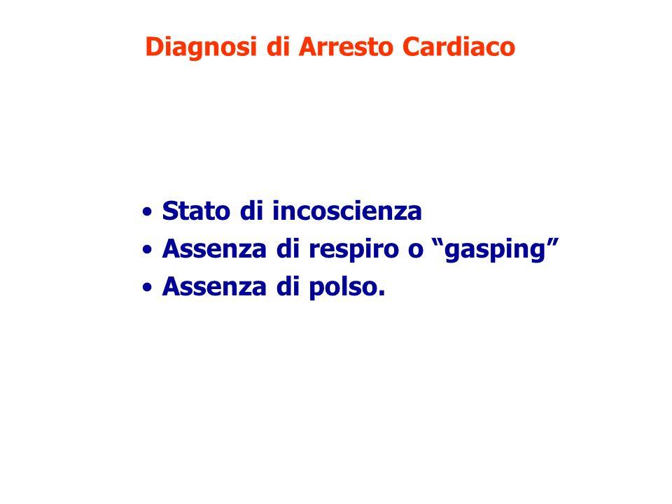 Diagnosi di Arresto Cardiaco