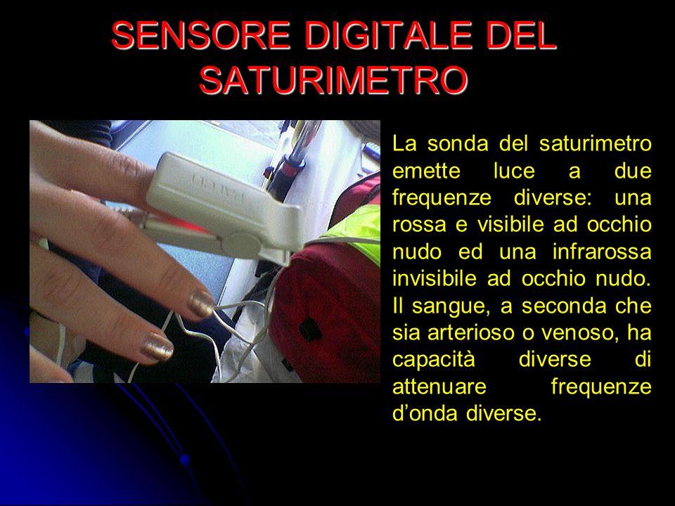 SENSORE DIGITALE DEL SATURIMETRO