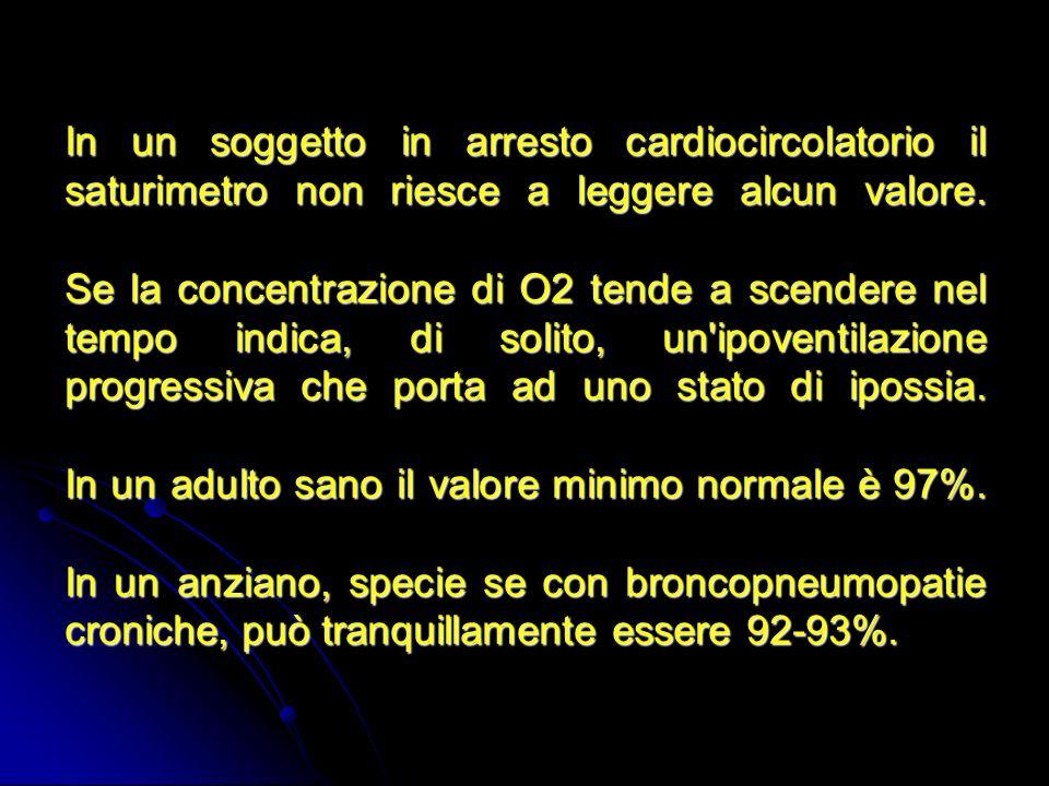 In un soggetto in arresto cardiocircolatorio il saturimetro non riesce a leggere alcun valore.