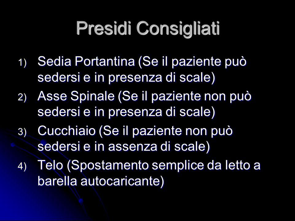 Presidi Consigliati Sedia Portantina (Se il paziente può sedersi e in presenza di scale)