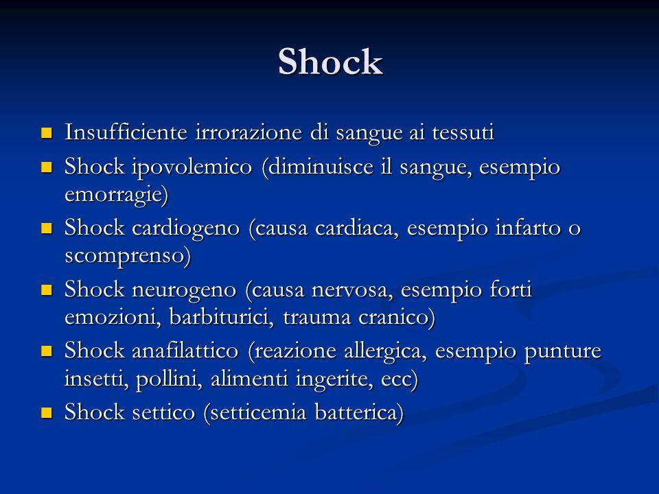 Shock Insufficiente irrorazione di sangue ai tessuti