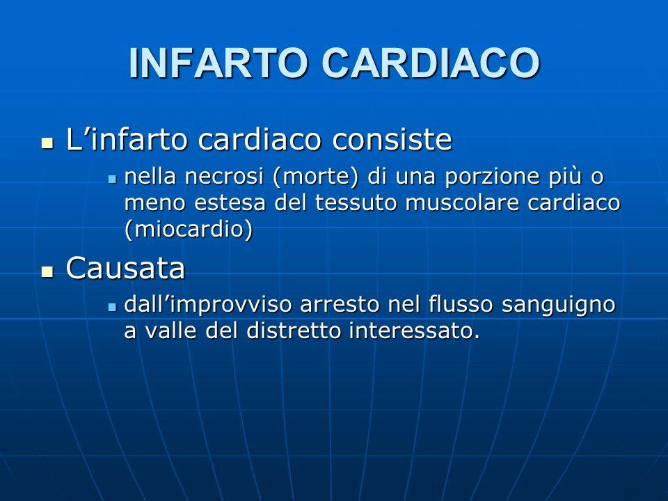 INFARTO CARDIACO L'infarto cardiaco consiste Causata