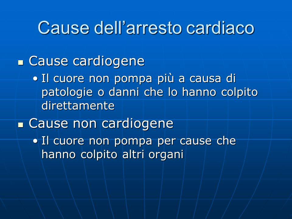 Cause dell'arresto cardiaco