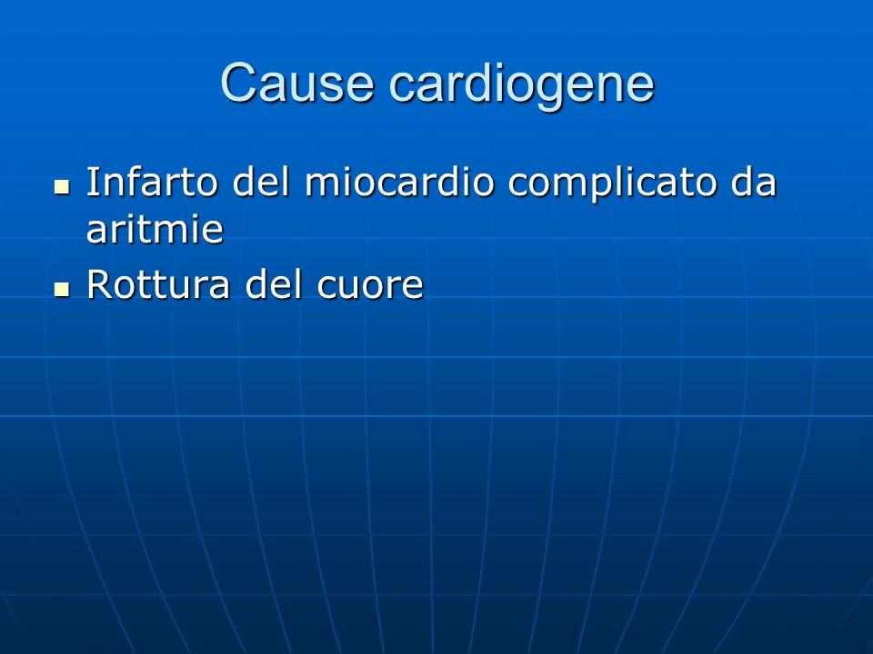 Cause cardiogene Infarto del miocardio complicato da aritmie