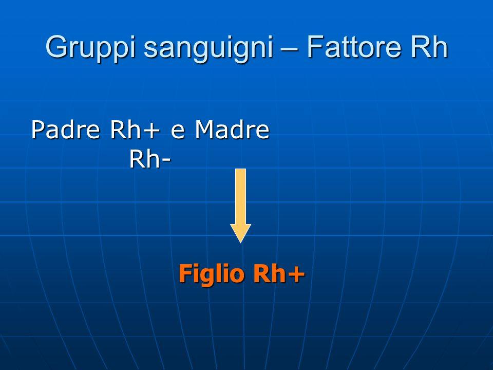 Gruppi sanguigni – Fattore Rh