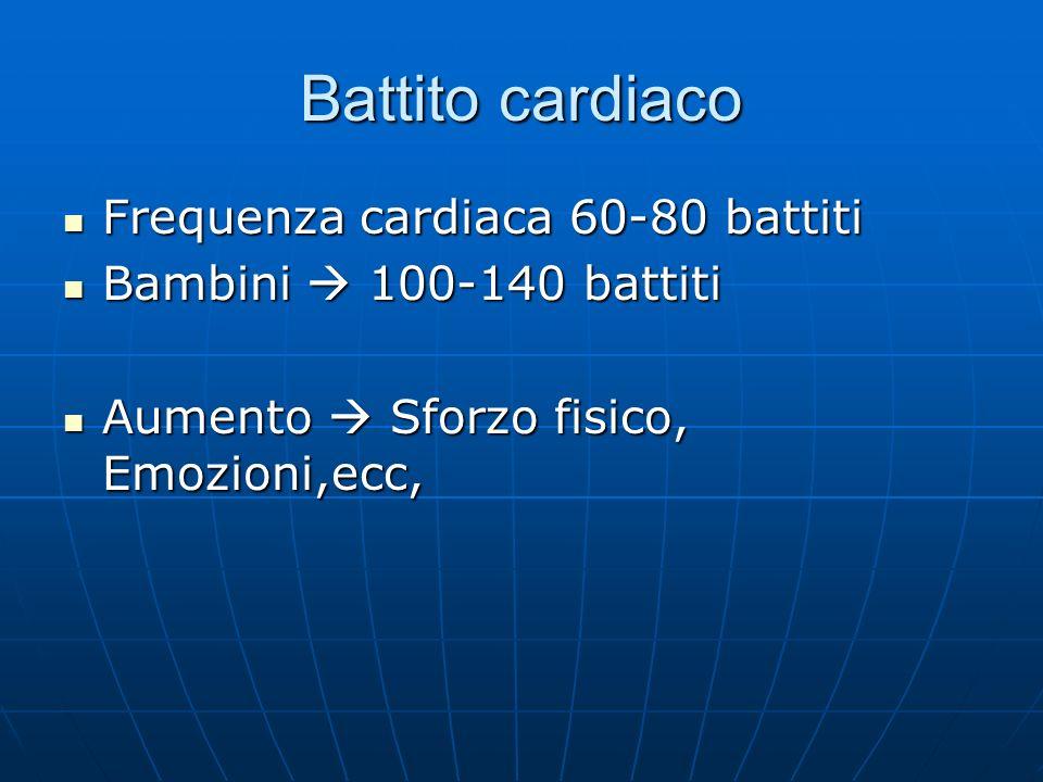 Battito cardiaco Frequenza cardiaca 60-80 battiti