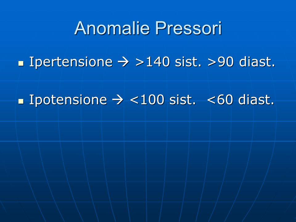 Anomalie Pressori Ipertensione  >140 sist. >90 diast.