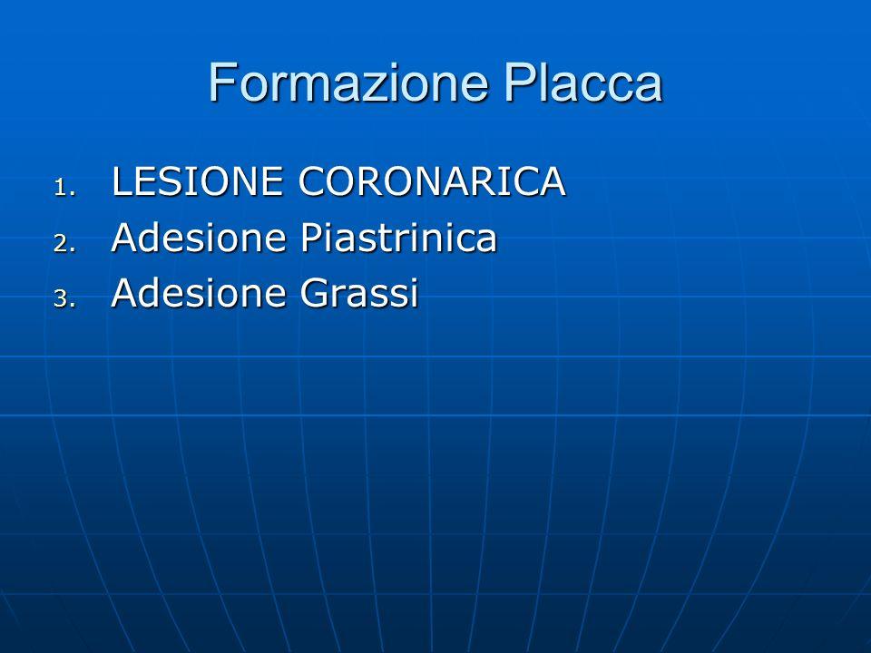Formazione Placca LESIONE CORONARICA Adesione Piastrinica