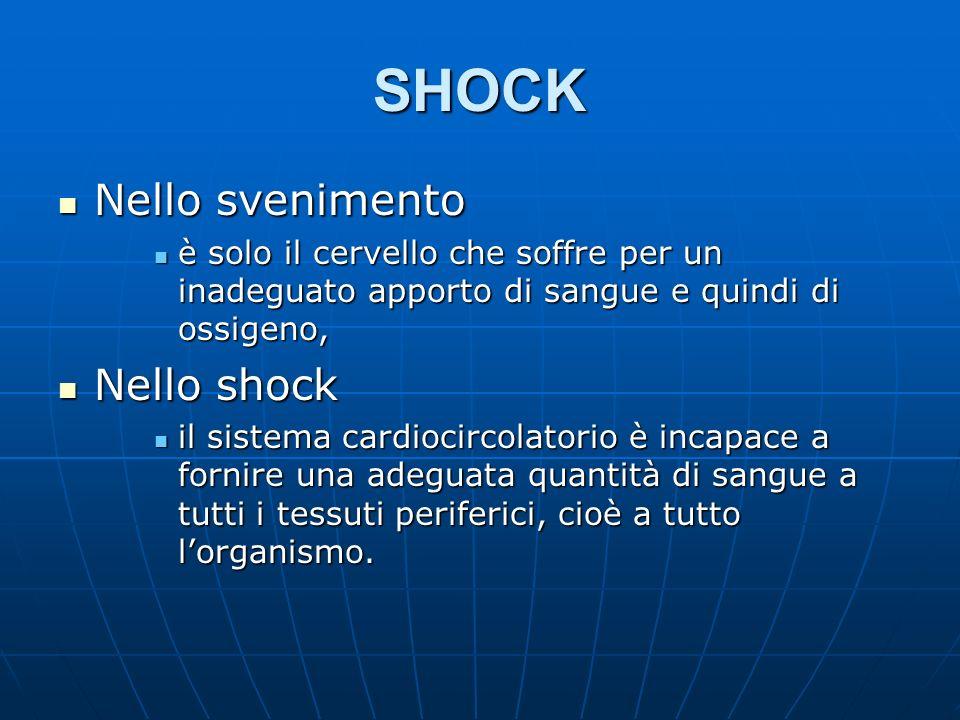 SHOCK Nello svenimento Nello shock