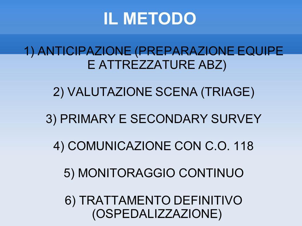 IL METODO 1) ANTICIPAZIONE (PREPARAZIONE EQUIPE E ATTREZZATURE ABZ)