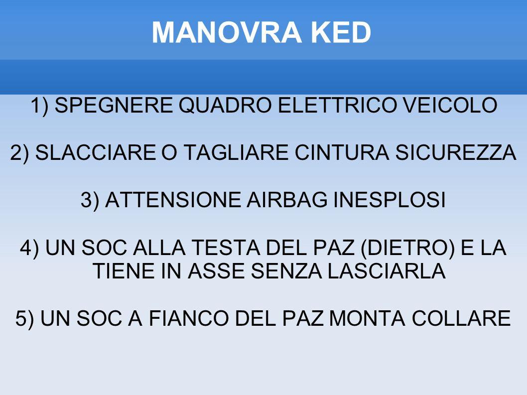 MANOVRA KED 1) SPEGNERE QUADRO ELETTRICO VEICOLO
