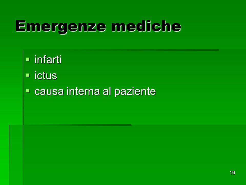 Emergenze mediche infarti ictus causa interna al paziente