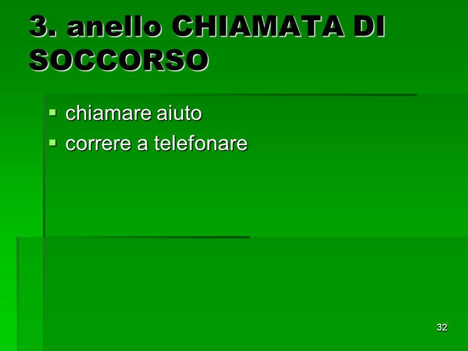 3. anello CHIAMATA DI SOCCORSO