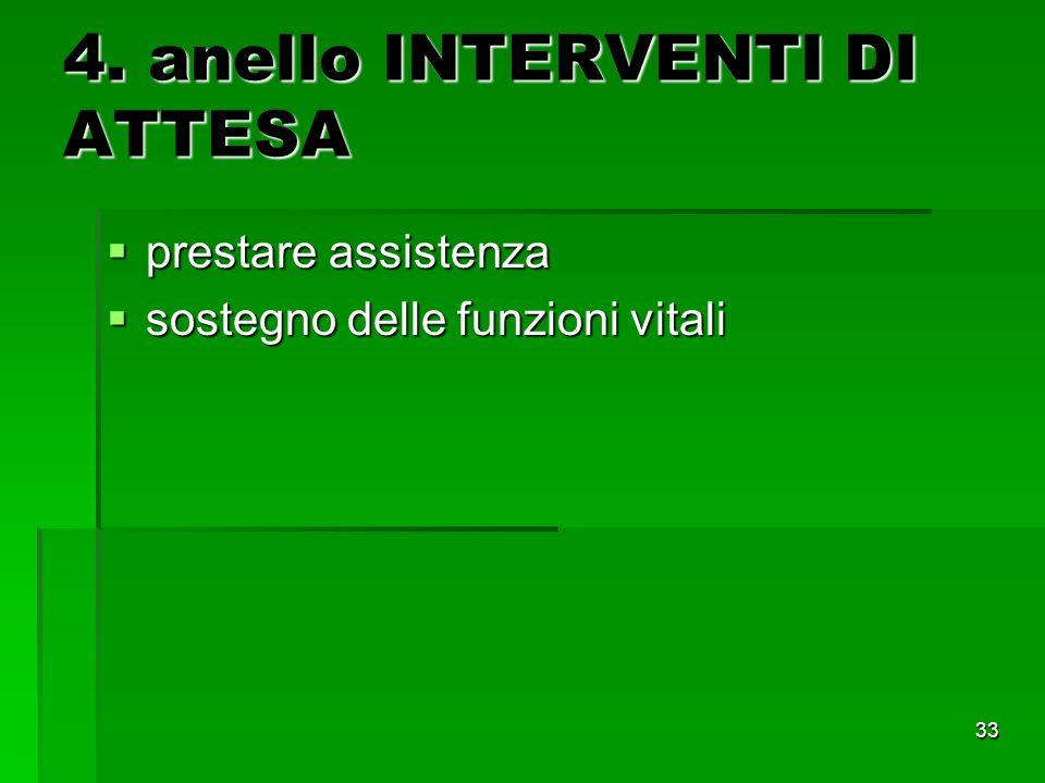 4. anello INTERVENTI DI ATTESA
