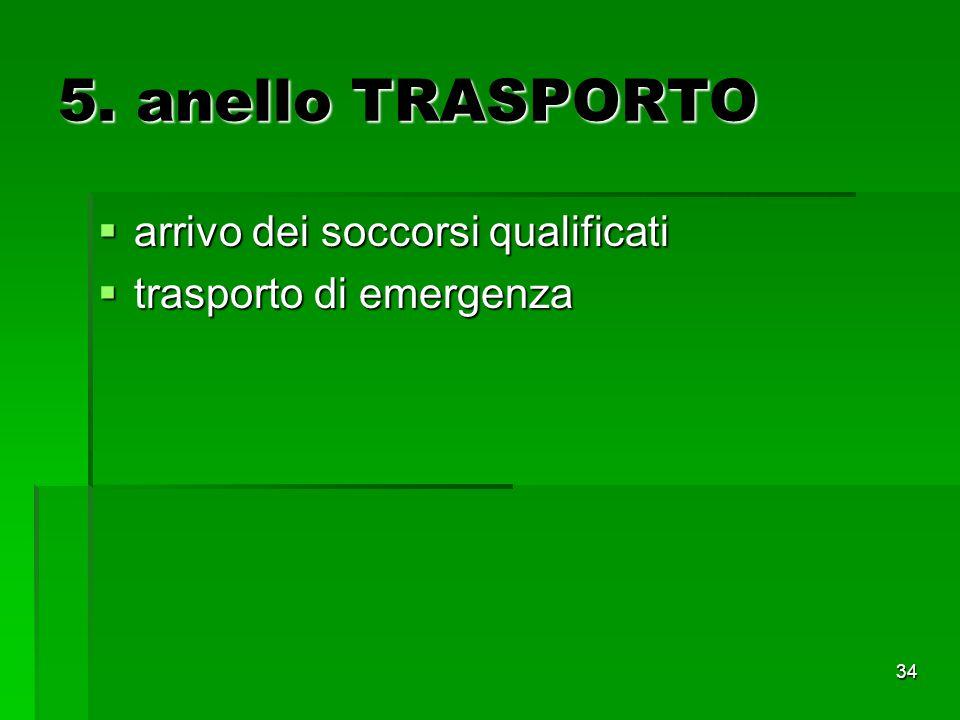 5. anello TRASPORTO arrivo dei soccorsi qualificati