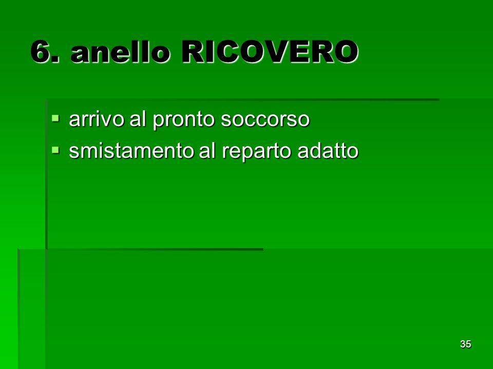 6. anello RICOVERO arrivo al pronto soccorso