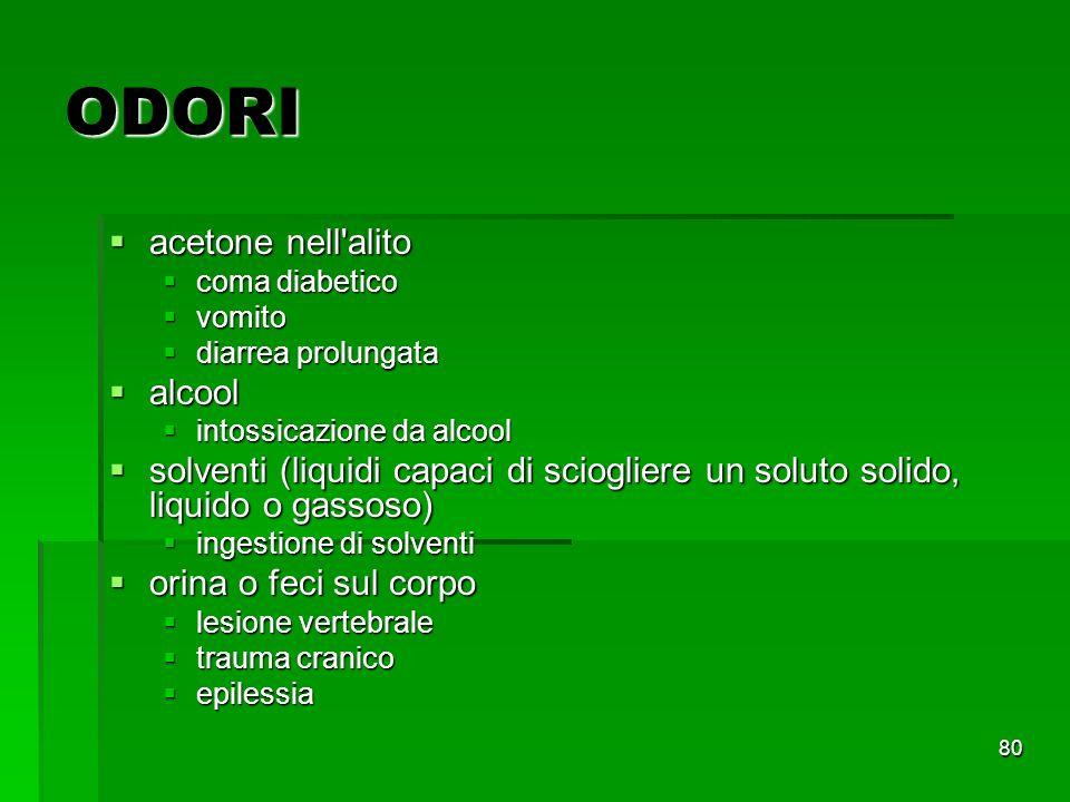 ODORI acetone nell alito alcool