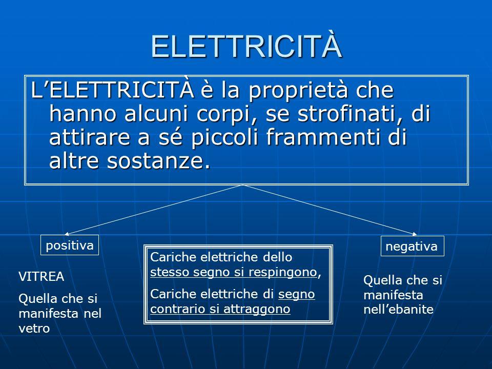 ELETTRICITÀ L'ELETTRICITÀ è la proprietà che hanno alcuni corpi, se strofinati, di attirare a sé piccoli frammenti di altre sostanze.