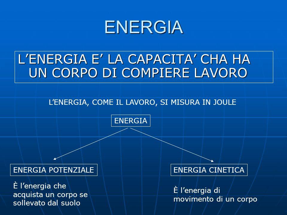 L'ENERGIA, COME IL LAVORO, SI MISURA IN JOULE