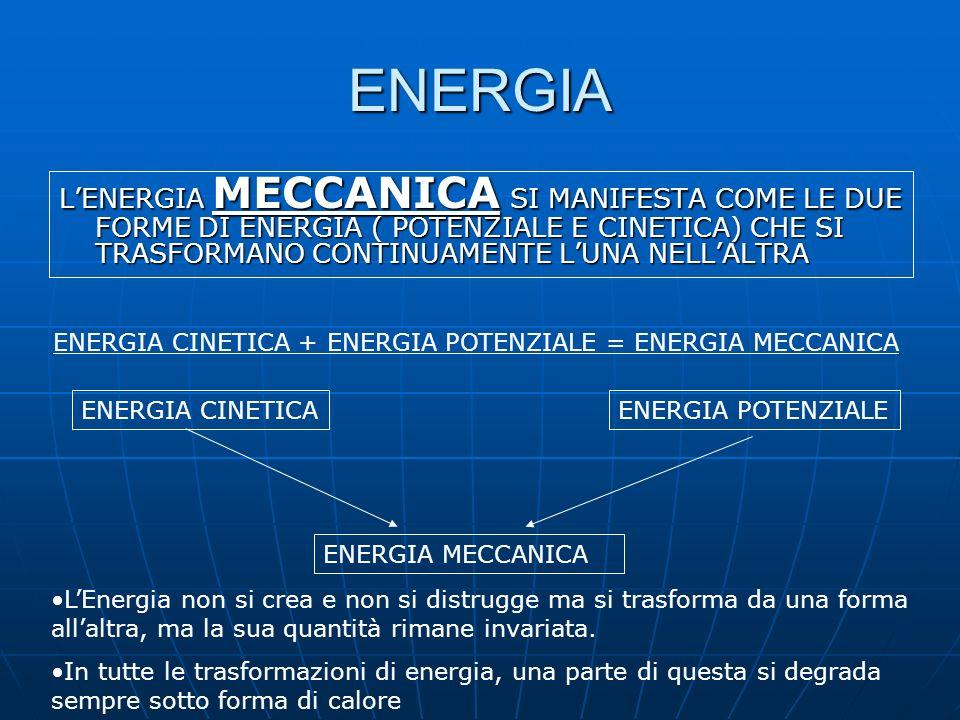 ENERGIA CINETICA + ENERGIA POTENZIALE = ENERGIA MECCANICA