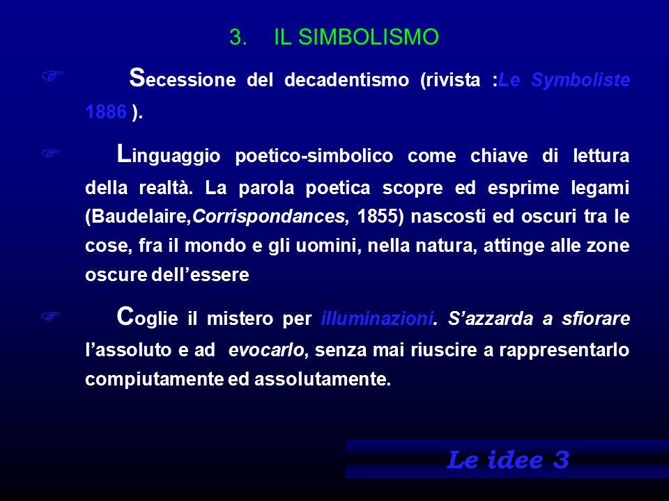 IL SIMBOLISMO Secessione del decadentismo (rivista :Le Symboliste 1886 ).