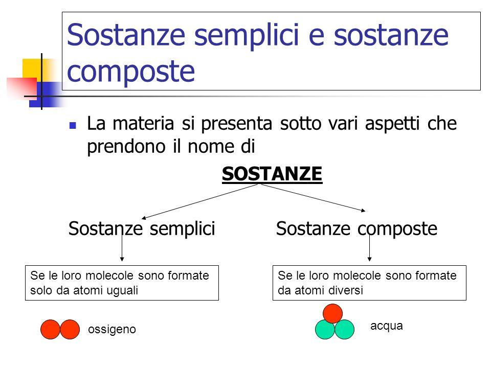 Sostanze semplici e sostanze composte