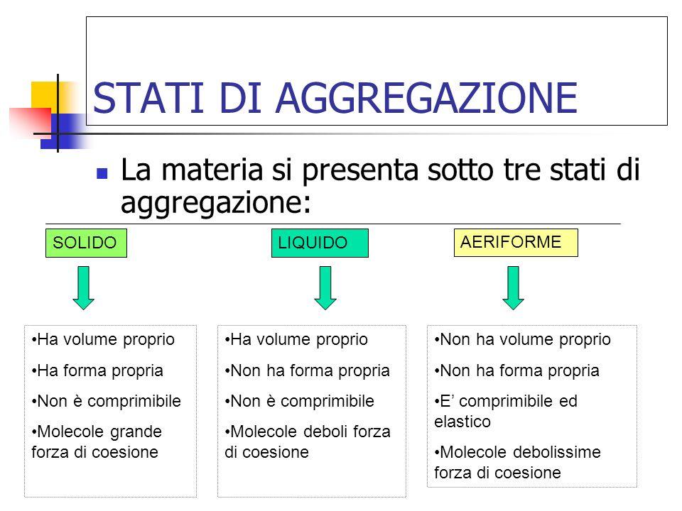 STATI DI AGGREGAZIONE La materia si presenta sotto tre stati di aggregazione: SOLIDO. LIQUIDO. AERIFORME.