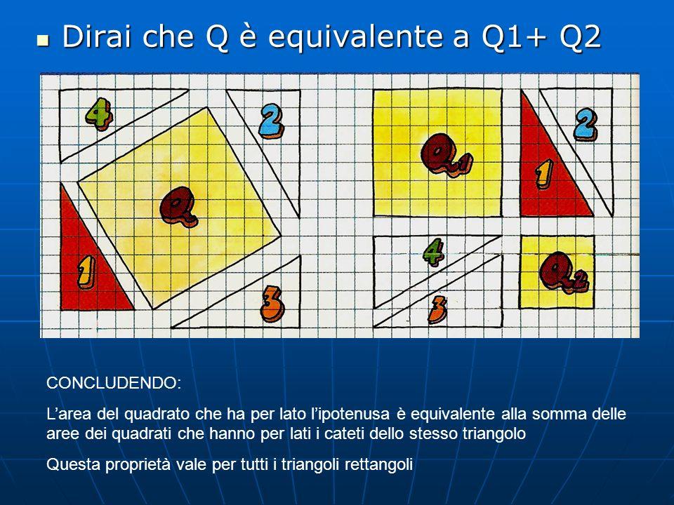 Dirai che Q è equivalente a Q1+ Q2