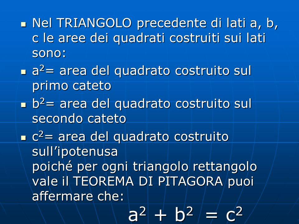 Nel TRIANGOLO precedente di lati a, b, c le aree dei quadrati costruiti sui lati sono: