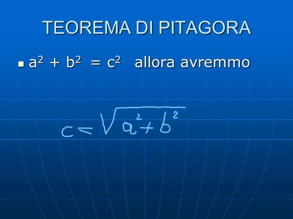 TEOREMA DI PITAGORA a2 + b2 = c2 allora avremmo
