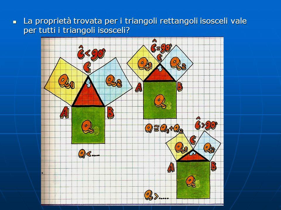 La proprietà trovata per i triangoli rettangoli isosceli vale per tutti i triangoli isosceli