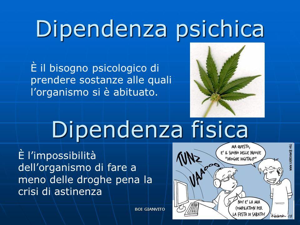 Dipendenza psichica Dipendenza fisica