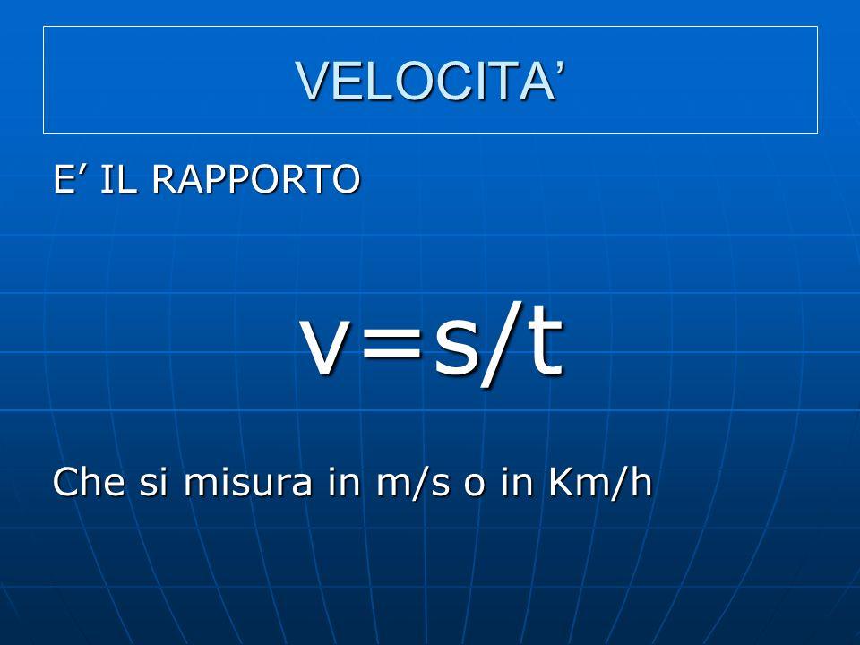 VELOCITA' E' IL RAPPORTO v=s/t Che si misura in m/s o in Km/h