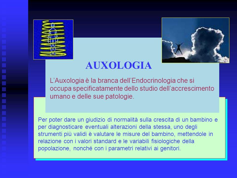 AUXOLOGIA.