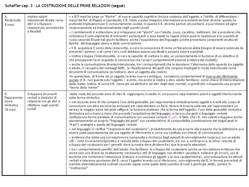 Schaffer cap. 3 – LA COSTRUZIONE DELLE PRIME RELAZIONI (segue)