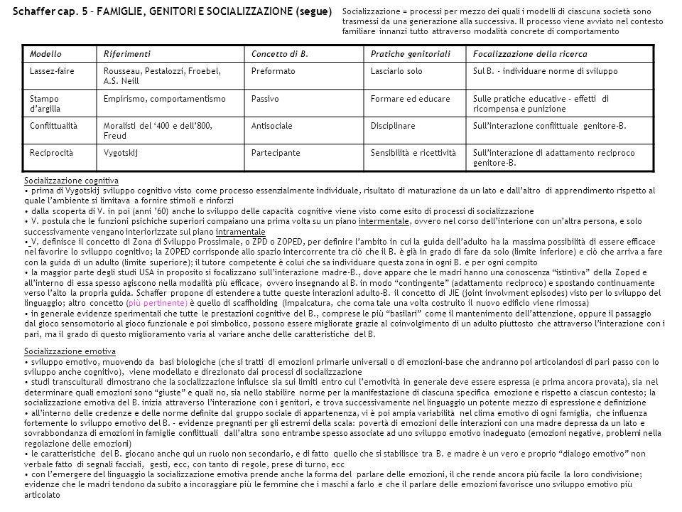 Schaffer cap. 5 – FAMIGLIE, GENITORI E SOCIALIZZAZIONE (segue)