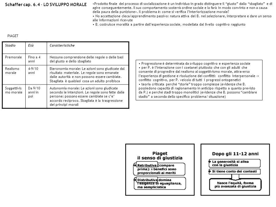 Schaffer cap. 6.4 – LO SVILUPPO MORALE