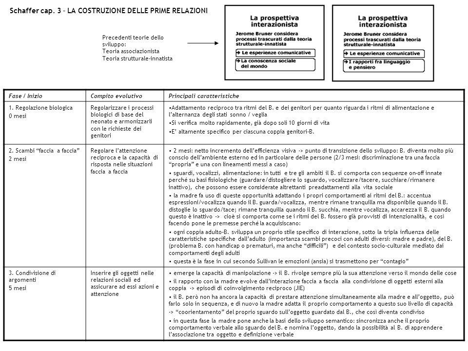 Schaffer cap. 3 – LA COSTRUZIONE DELLE PRIME RELAZIONI