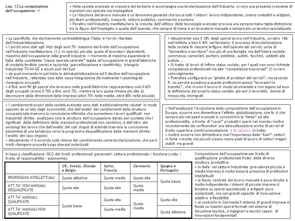 Lez. 13 La composizione dell'occupazione - I