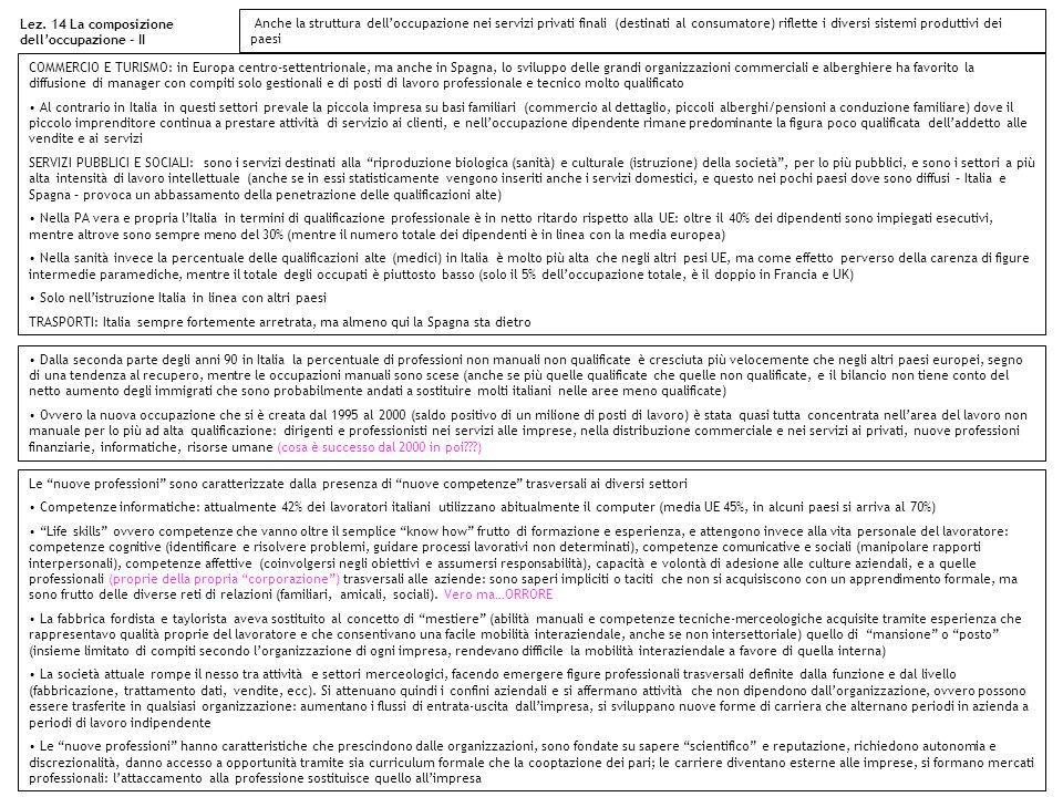 Lez. 14 La composizione dell'occupazione - II