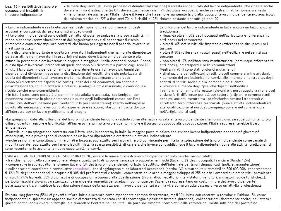 Lez. 16 Flessibilità del lavoro e occupazioni instabili II: