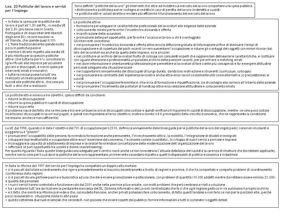 Lez. 20 Politiche del lavoro e servizi per l'impiego