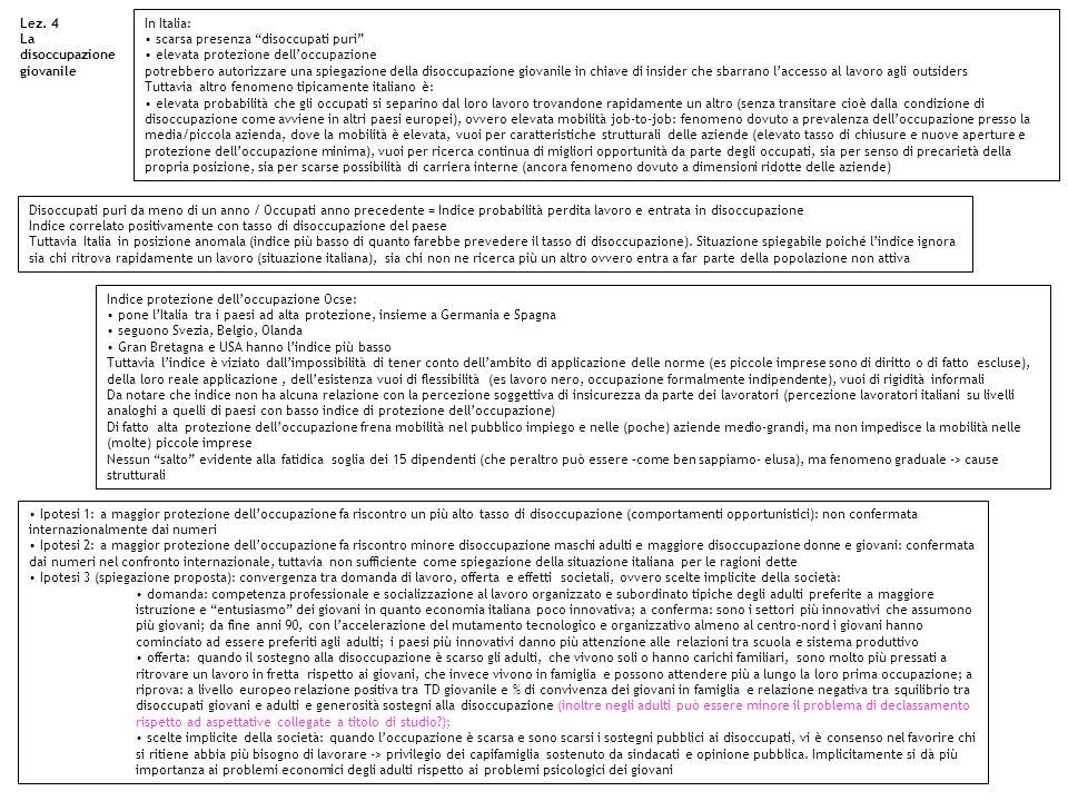 Lez. 4 La disoccupazione giovanile. In Italia: scarsa presenza disoccupati puri elevata protezione dell'occupazione.