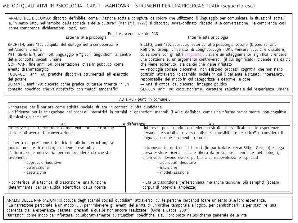 METODI QUALITATIVI IN PSICOLOGIA – CAP