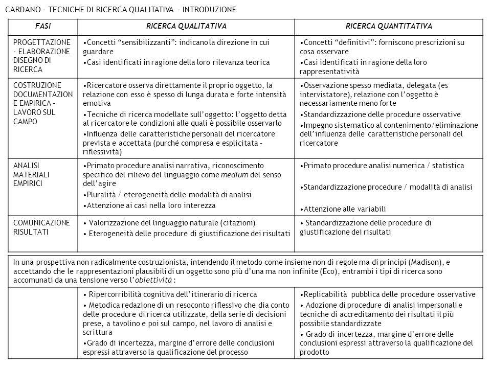 CARDANO – TECNICHE DI RICERCA QUALITATIVA - INTRODUZIONE