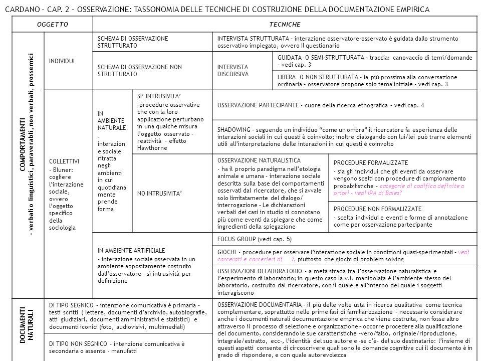 – verbali o linguistici, paraverabli, non verbali, prossemici
