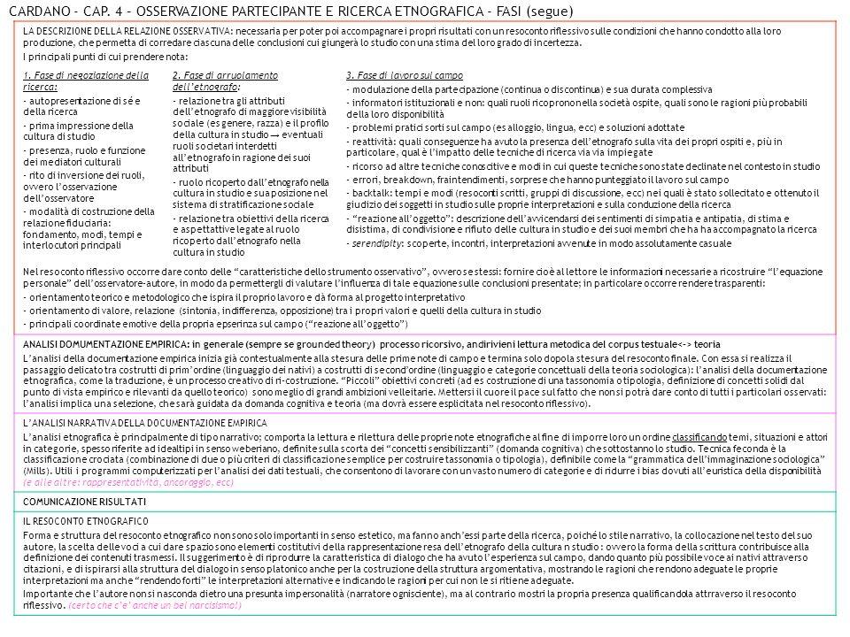CARDANO - CAP. 4 – OSSERVAZIONE PARTECIPANTE E RICERCA ETNOGRAFICA - FASI (segue)