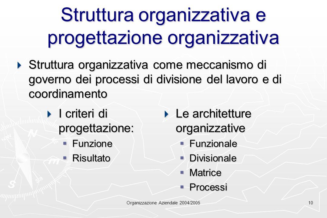 Struttura organizzativa e progettazione organizzativa