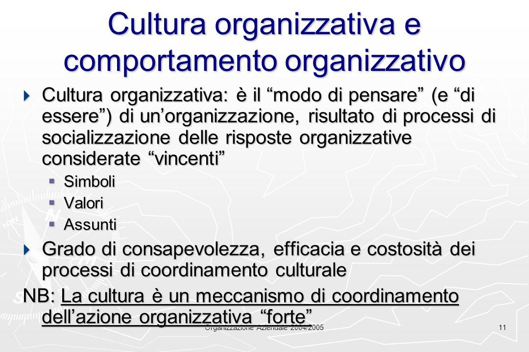 Cultura organizzativa e comportamento organizzativo